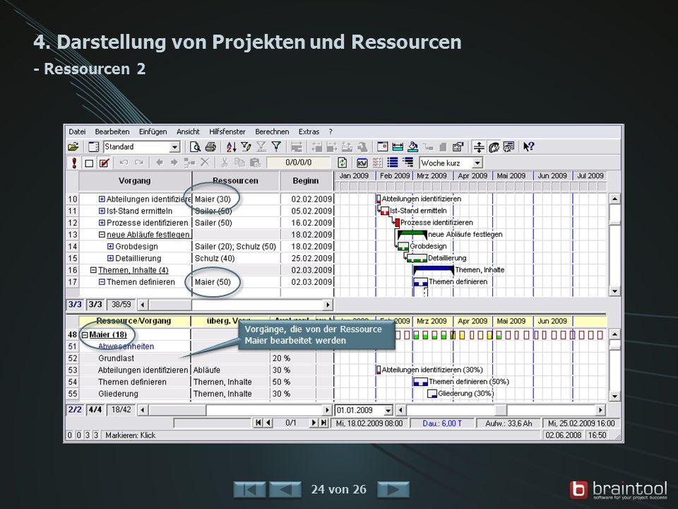 4. Darstellung von Projekten und Ressourcen - Ressourcen 2