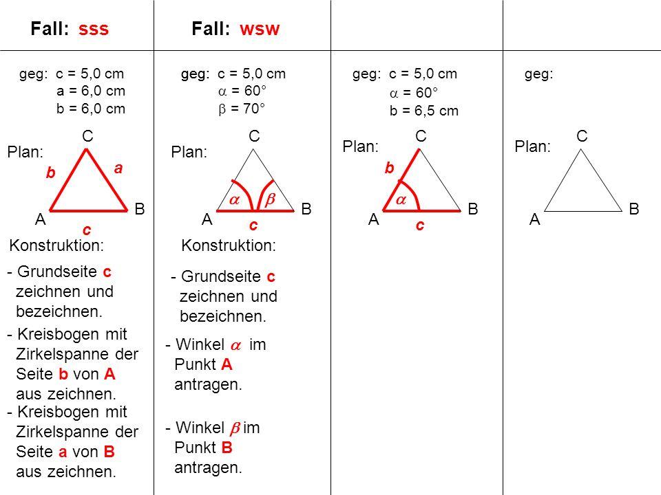Fall: sss Fall: wsw C C C A B C Plan: Plan: Plan: Plan: a b b    B