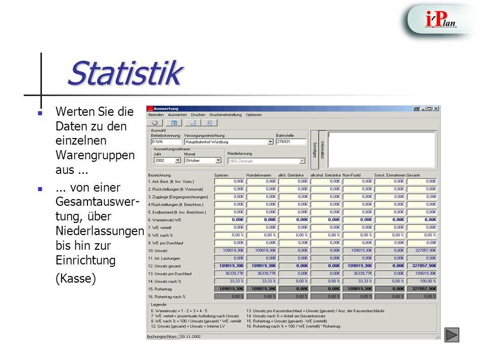 Statistik Werten Sie die Daten zu den einzelnen Warengruppen aus ...