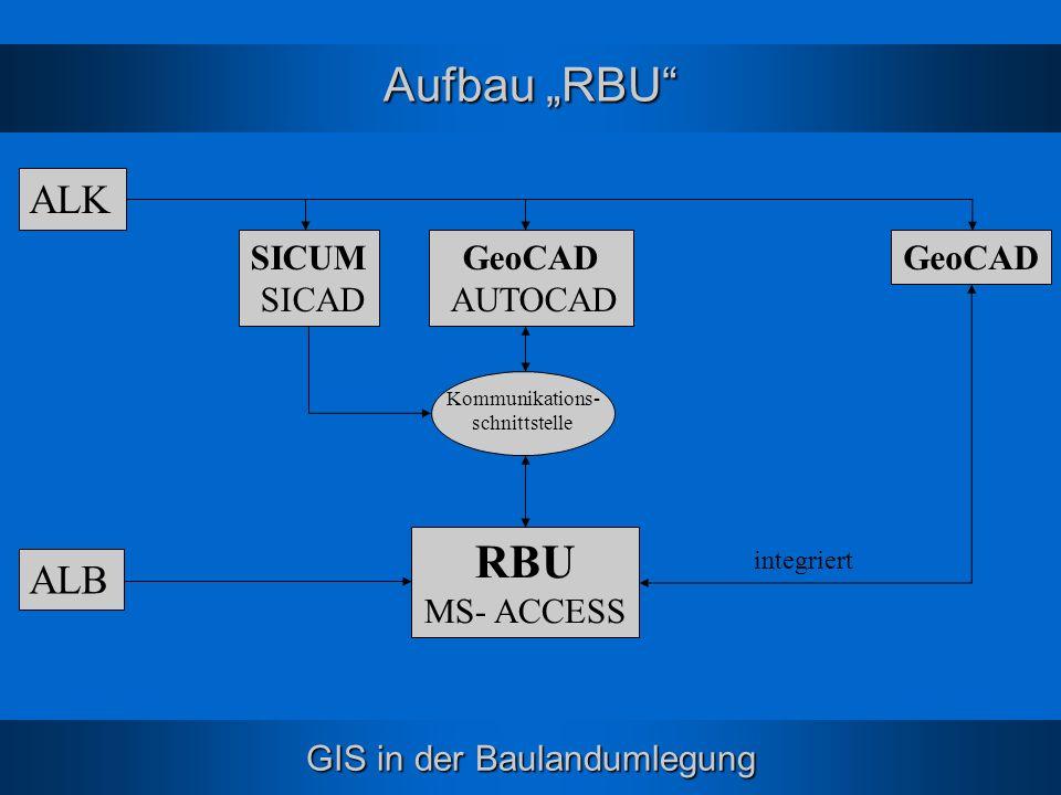 """Aufbau """"RBU RBU ALK ALB SICUM SICAD GeoCAD AUTOCAD GeoCAD MS- ACCESS"""
