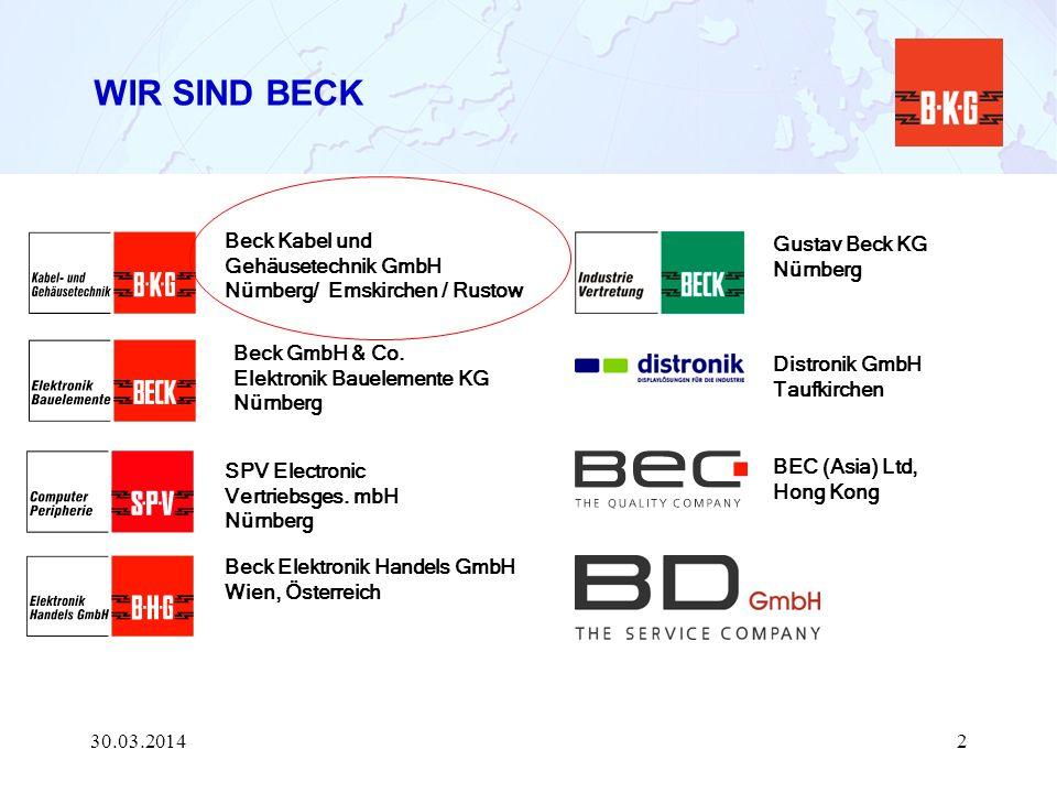 WIR SIND BECK WIR SIND BECK Beck Kabel und Gehäusetechnik GmbH