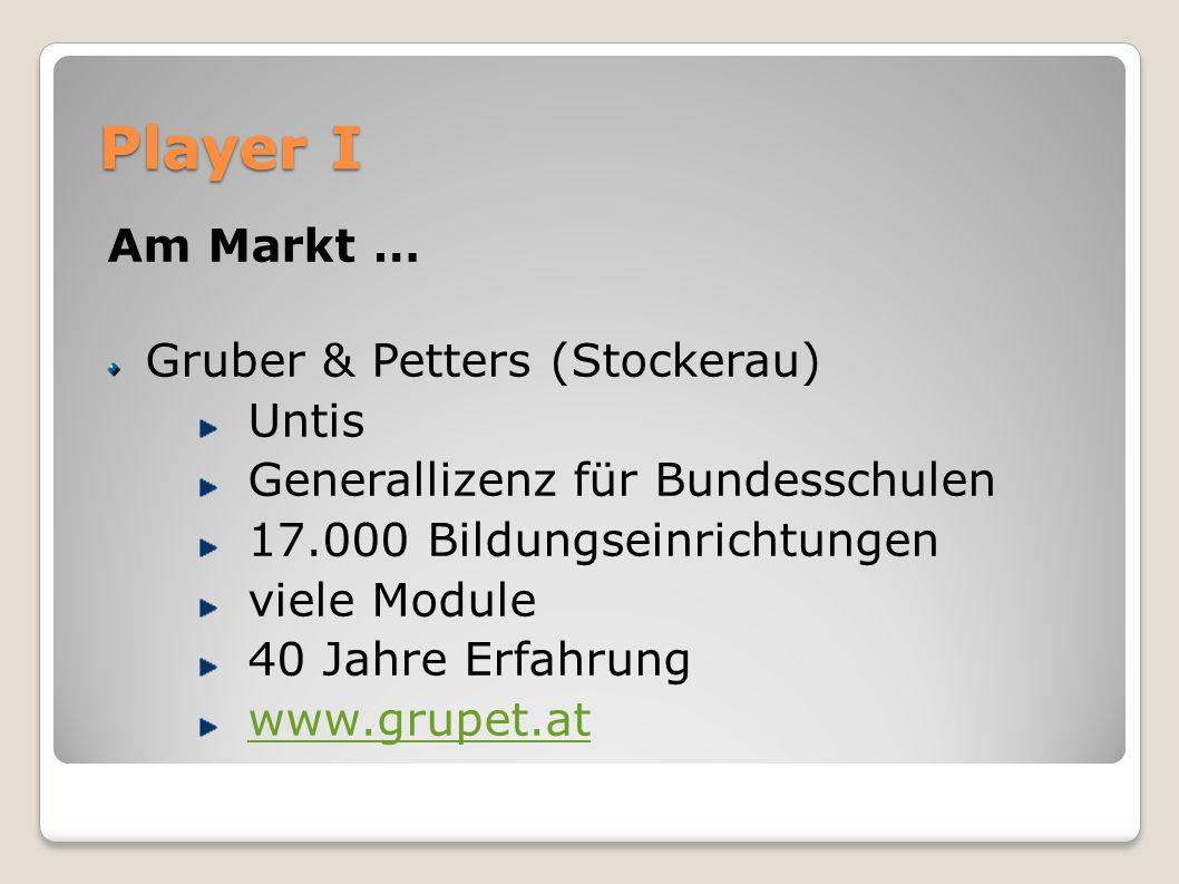 Player I Am Markt … Gruber & Petters (Stockerau) Untis