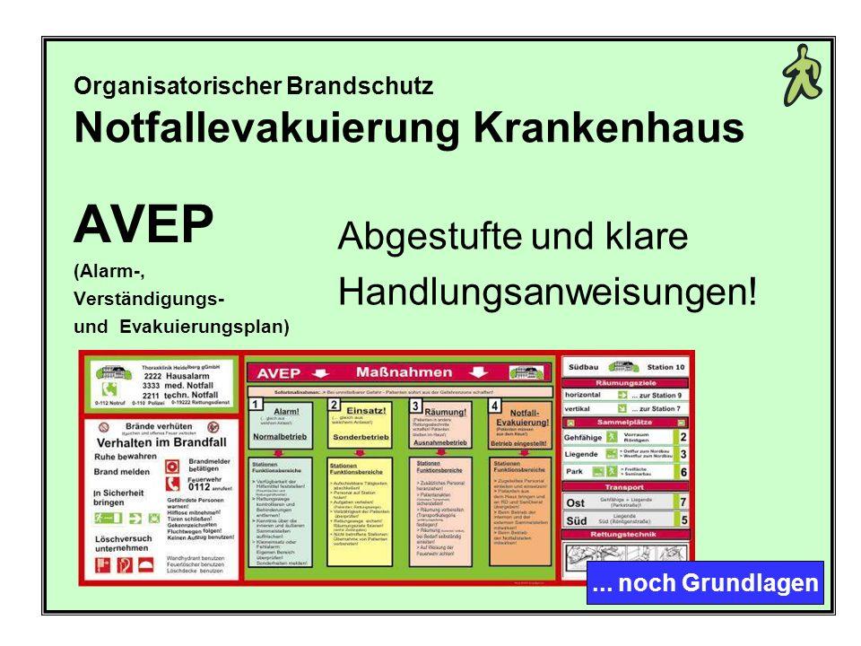 Organisatorischer Brandschutz Notfallevakuierung Krankenhaus