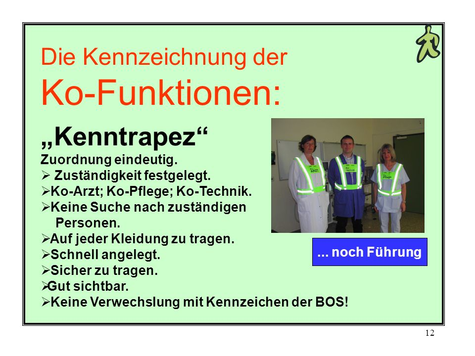 """""""Kenntrapez Die Kennzeichnung der Ko-Funktionen: Zuordnung eindeutig."""
