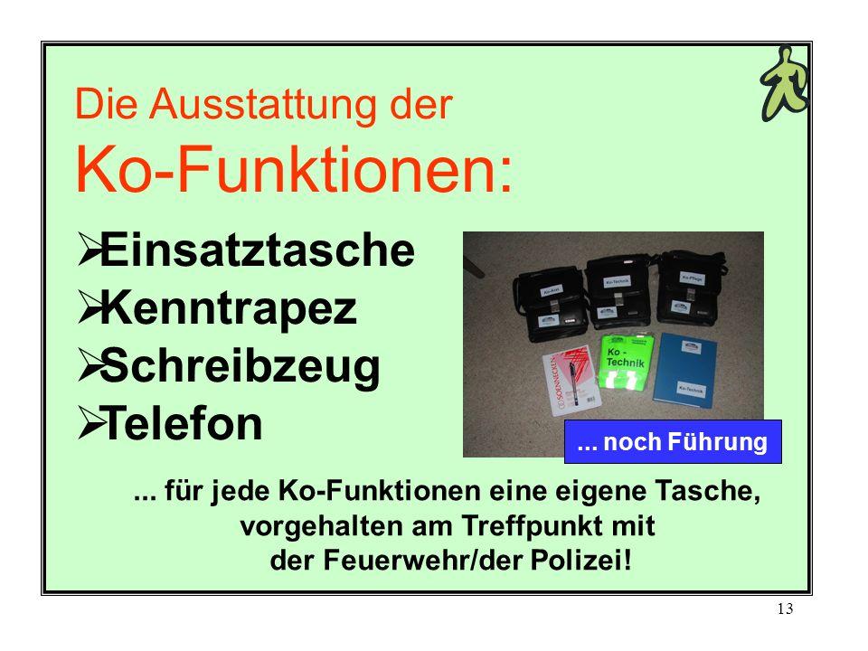 Einsatztasche Kenntrapez Schreibzeug Telefon
