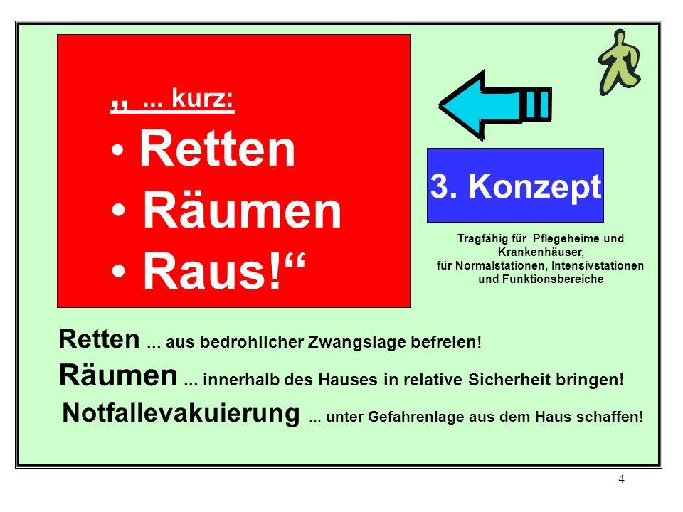 """Räumen Raus! Retten """" ... kurz: 3. Konzept"""