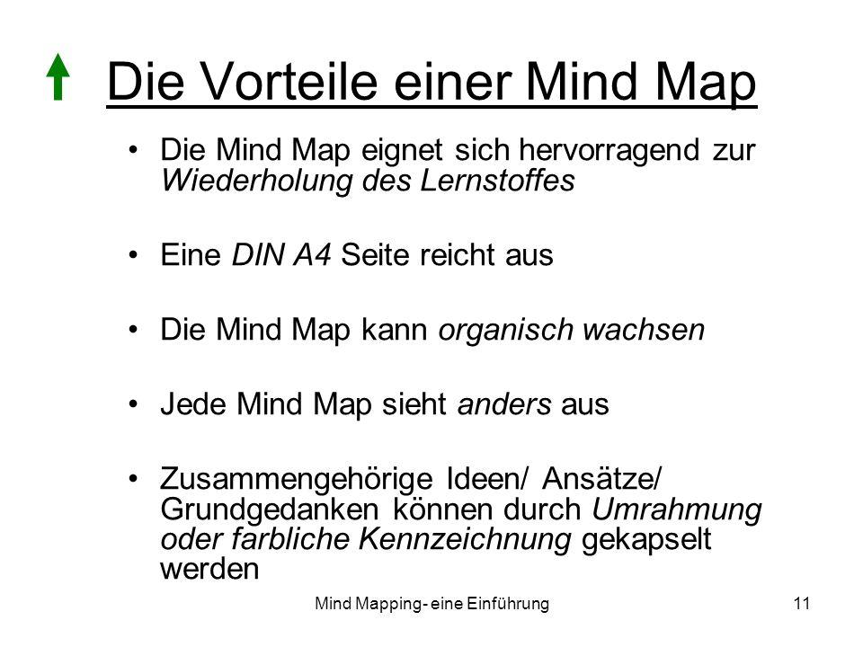 Die Vorteile einer Mind Map