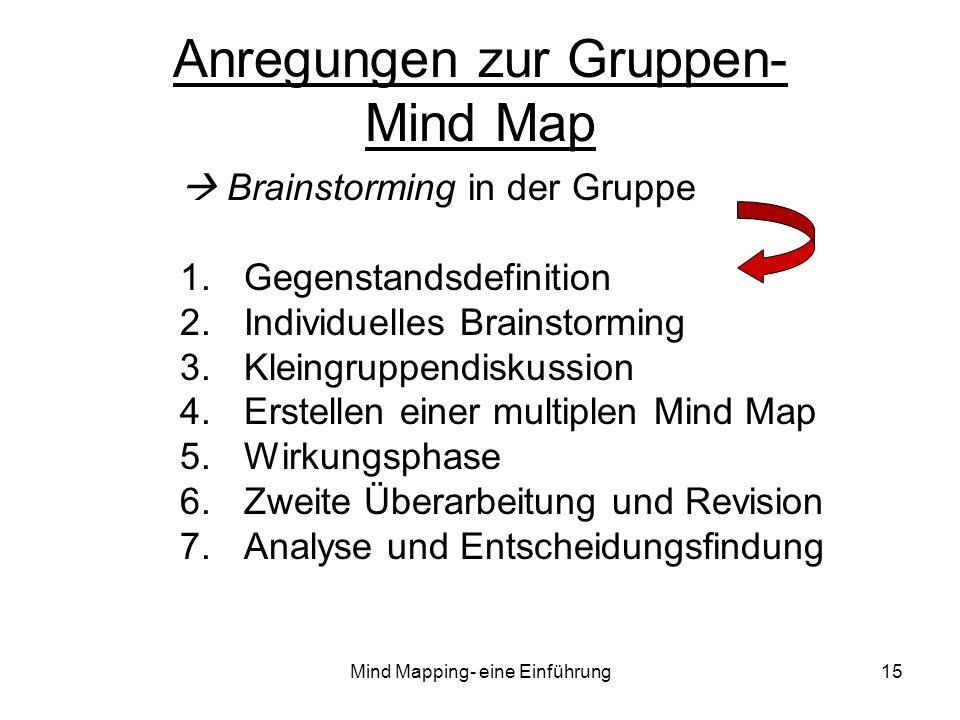 Anregungen zur Gruppen- Mind Map