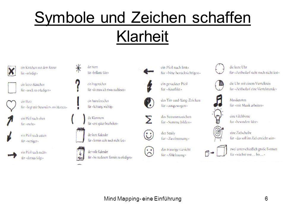 Symbole und Zeichen schaffen Klarheit