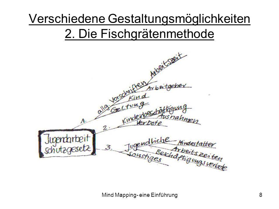 Verschiedene Gestaltungsmöglichkeiten 2. Die Fischgrätenmethode