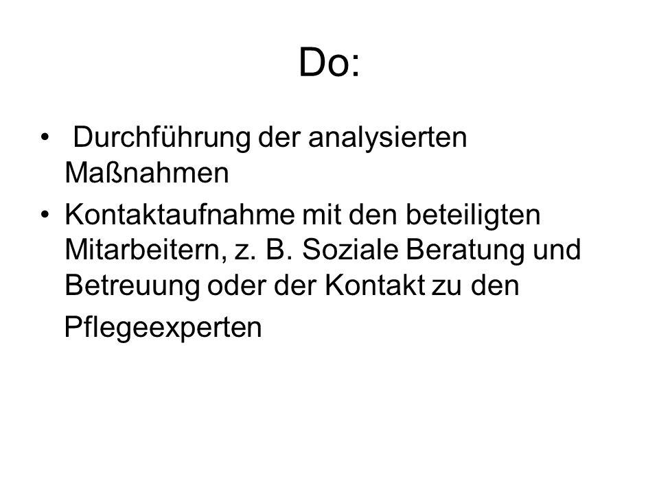 Do: Durchführung der analysierten Maßnahmen