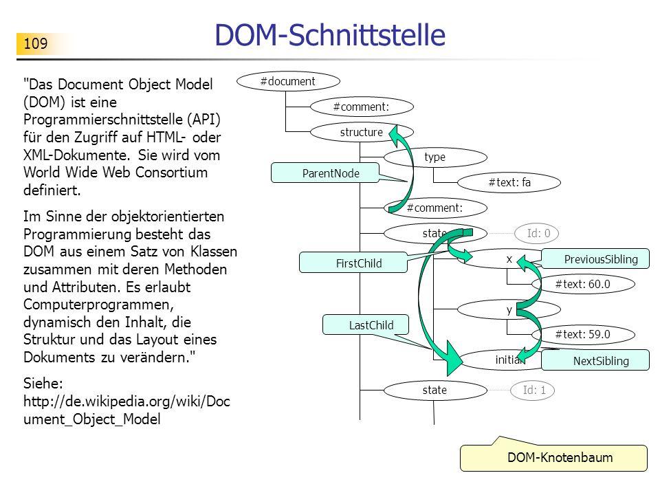 DOM-Schnittstelle