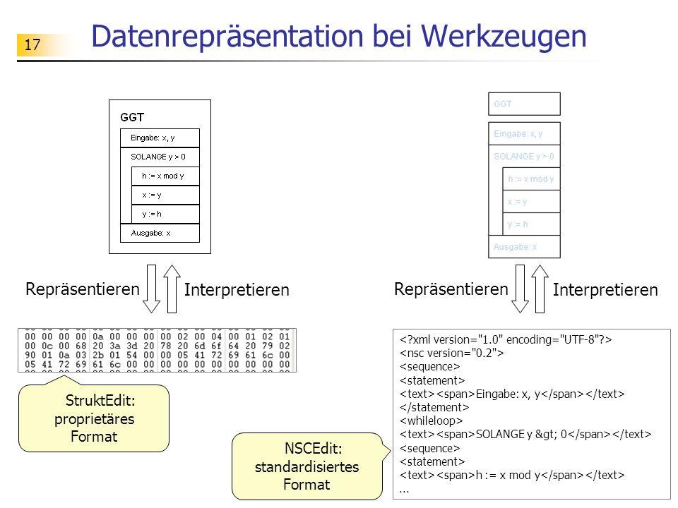 Datenrepräsentation bei Werkzeugen