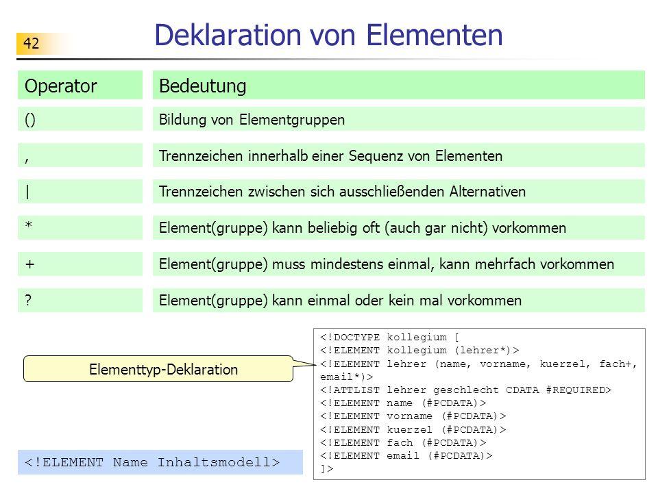 Deklaration von Elementen
