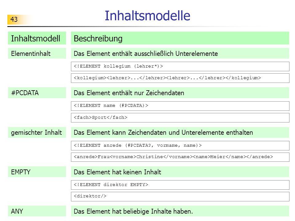 Inhaltsmodelle Inhaltsmodell Beschreibung Elementinhalt