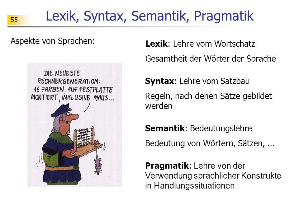 Lexik, Syntax, Semantik, Pragmatik