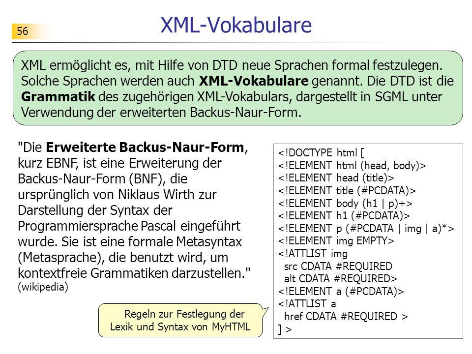Regeln zur Festlegung der Lexik und Syntax von MyHTML