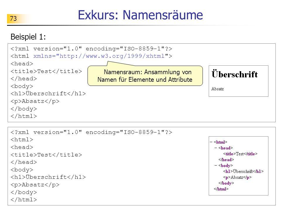 Namensraum: Ansammlung von Namen für Elemente und Attribute