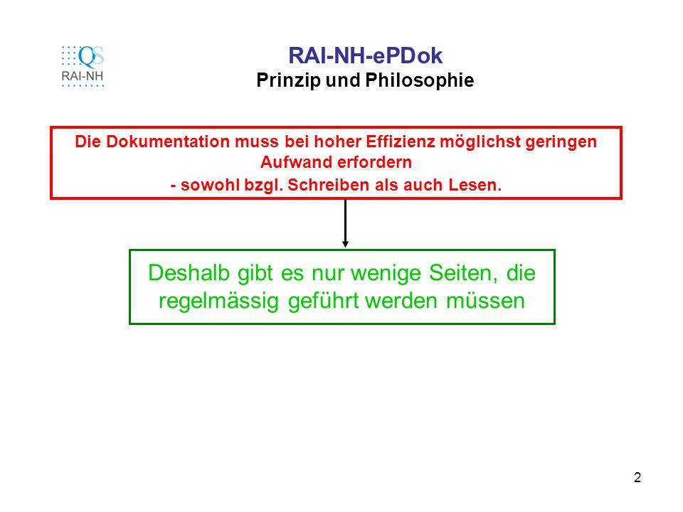 RAI-NH-ePDok Prinzip und Philosophie