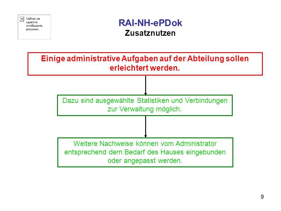 RAI-NH-ePDok Zusatznutzen