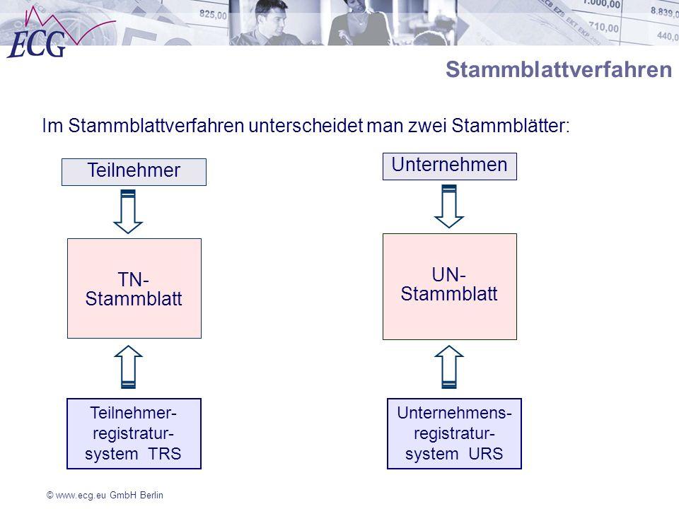 Stammblattverfahren Im Stammblattverfahren unterscheidet man zwei Stammblätter: Unternehmen. Teilnehmer.