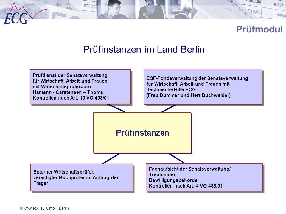 Prüfinstanzen im Land Berlin