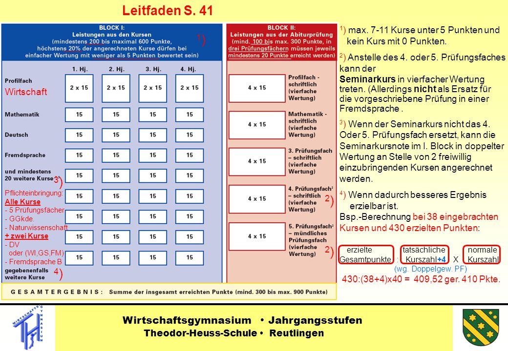 """Leitfaden S. 41 1) 3) 2) 2) 4) Vgl. """"Leitfaden S.40"""