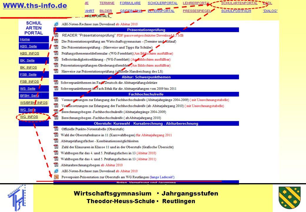 WWW.ths-info.de Wirtschaftsgymnasium  Jahrgangsstufen