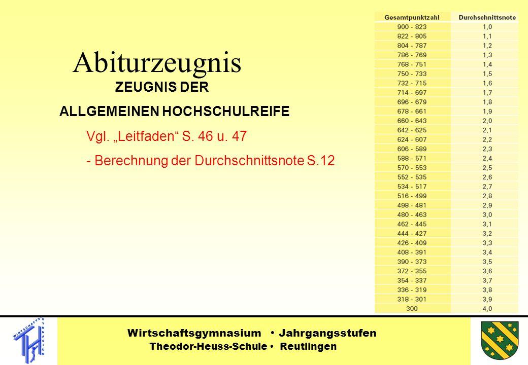 Abiturzeugnis ZEUGNIS DER ALLGEMEINEN HOCHSCHULREIFE