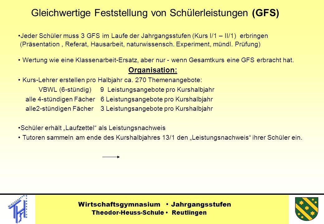Gleichwertige Feststellung von Schülerleistungen (GFS)