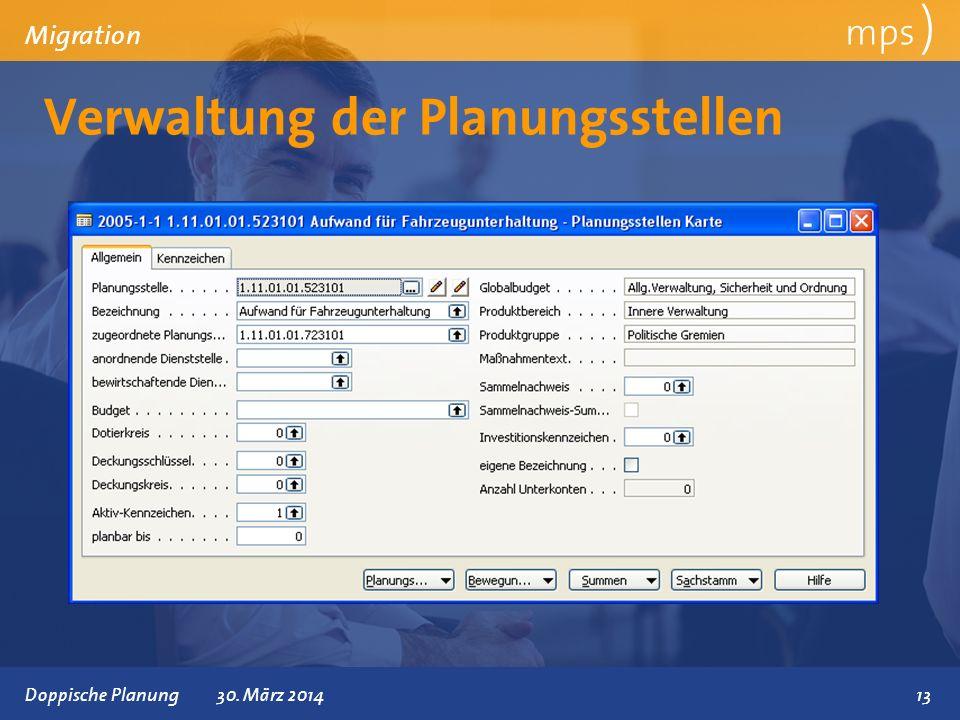 Verwaltung der Planungsstellen