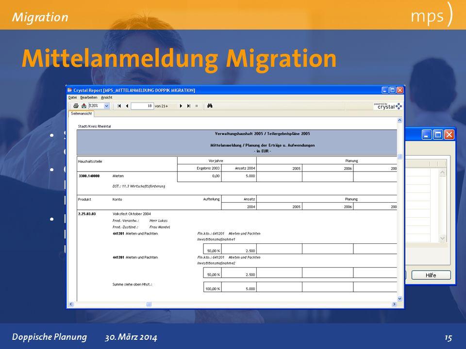 Mittelanmeldung Migration