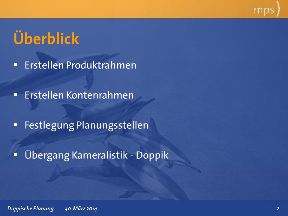 Überblick mps ) Erstellen Produktrahmen Erstellen Kontenrahmen