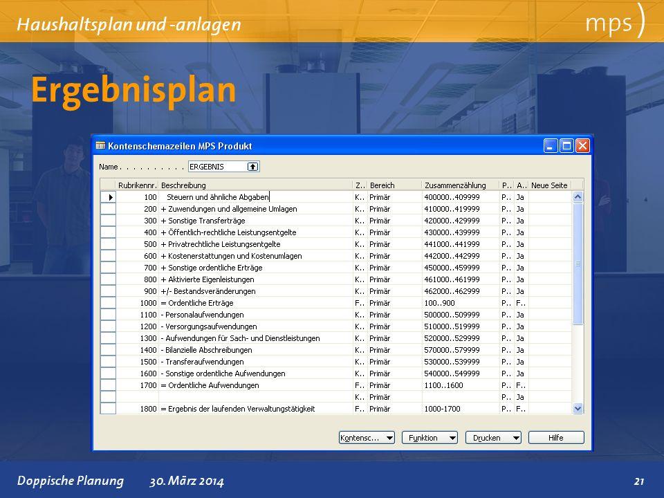 Ergebnisplan mps ) Haushaltsplan und -anlagen