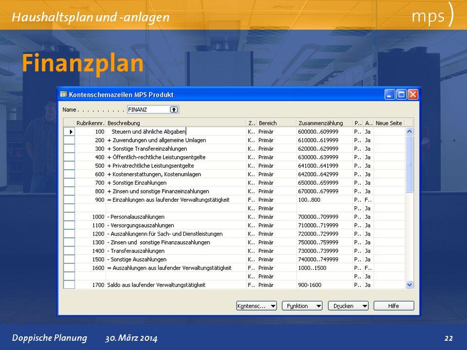 Finanzplan mps ) Haushaltsplan und -anlagen