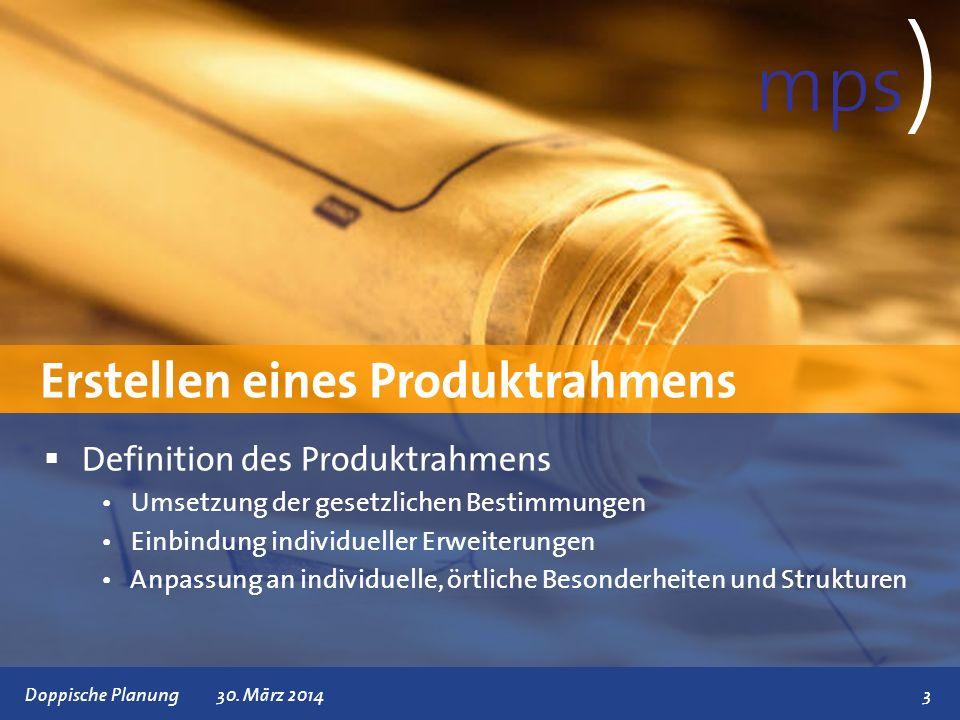 mps) Erstellen eines Produktrahmens Definition des Produktrahmens