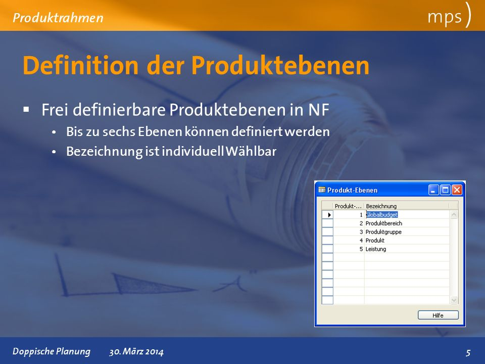 Definition der Produktebenen