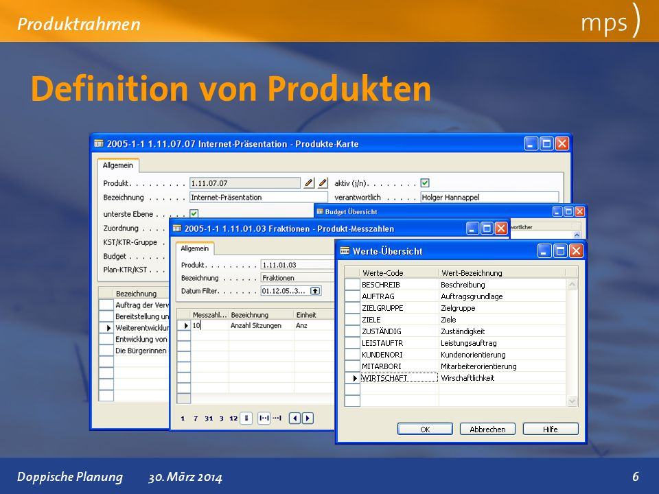 Definition von Produkten