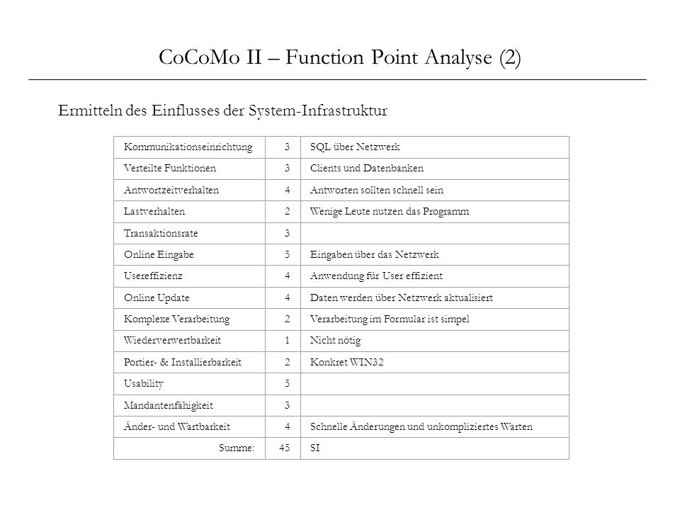 CoCoMo II – Function Point Analyse (2)