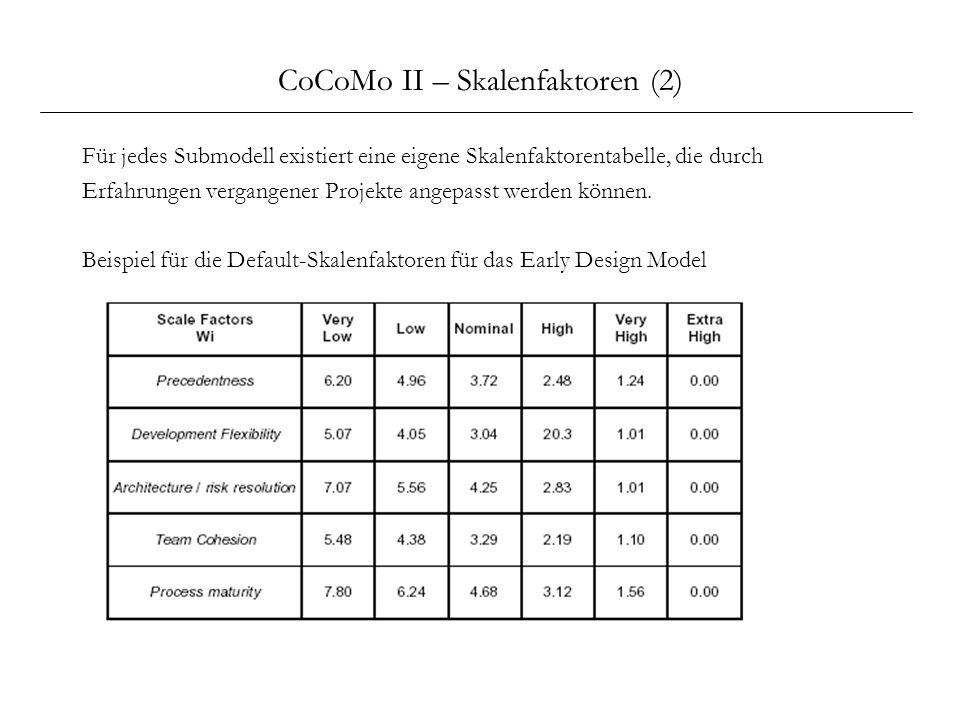 CoCoMo II – Skalenfaktoren (2)