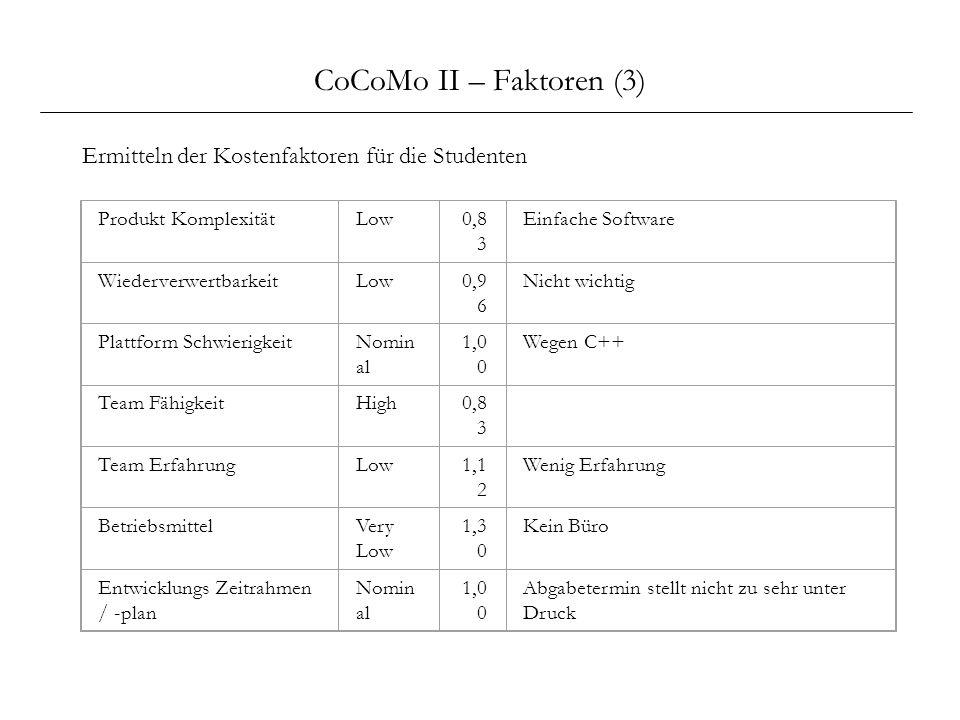 CoCoMo II – Faktoren (3) Ermitteln der Kostenfaktoren für die Studenten. Produkt Komplexität. Low.