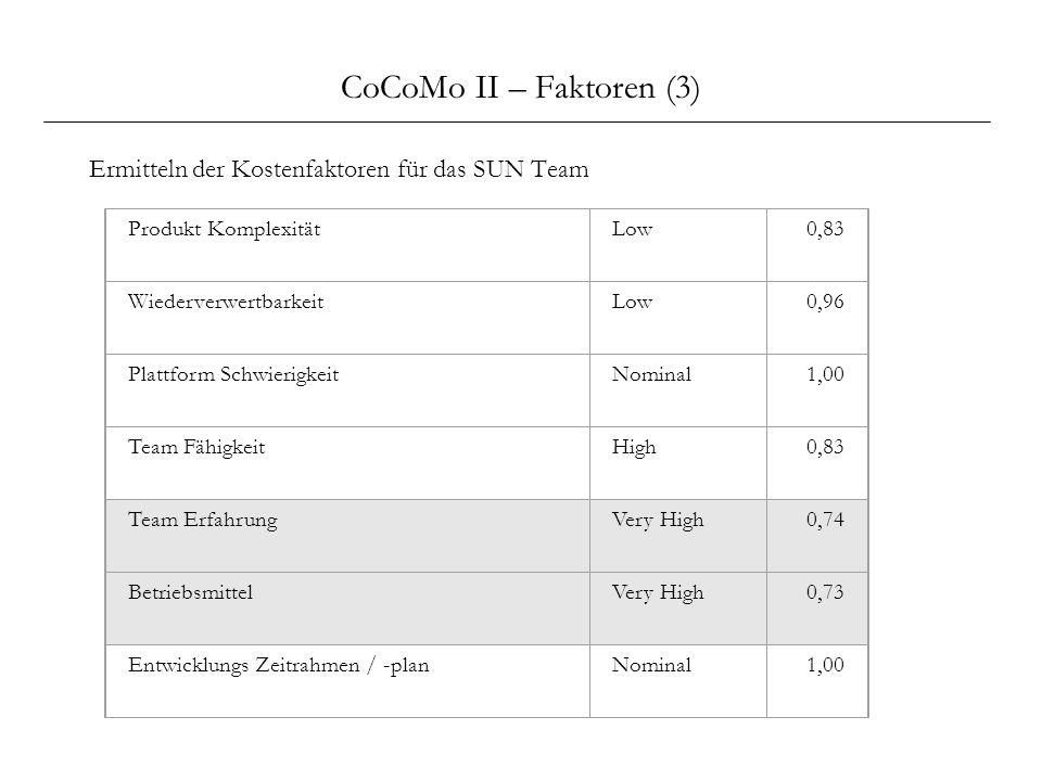 CoCoMo II – Faktoren (3) Ermitteln der Kostenfaktoren für das SUN Team