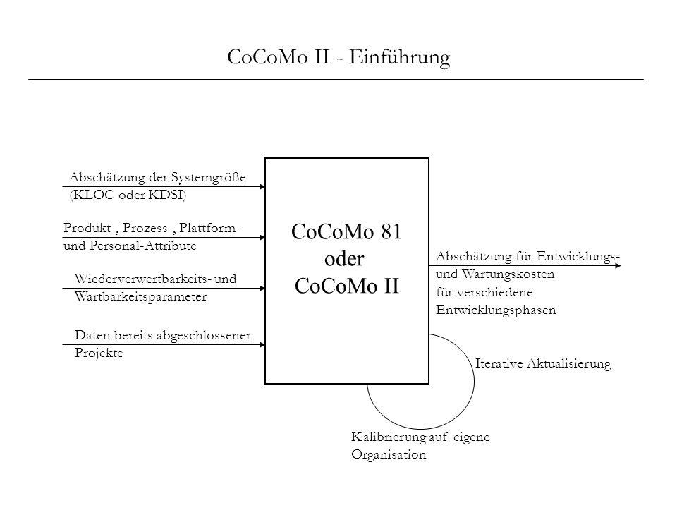 CoCoMo II - Einführung CoCoMo 81 oder CoCoMo II
