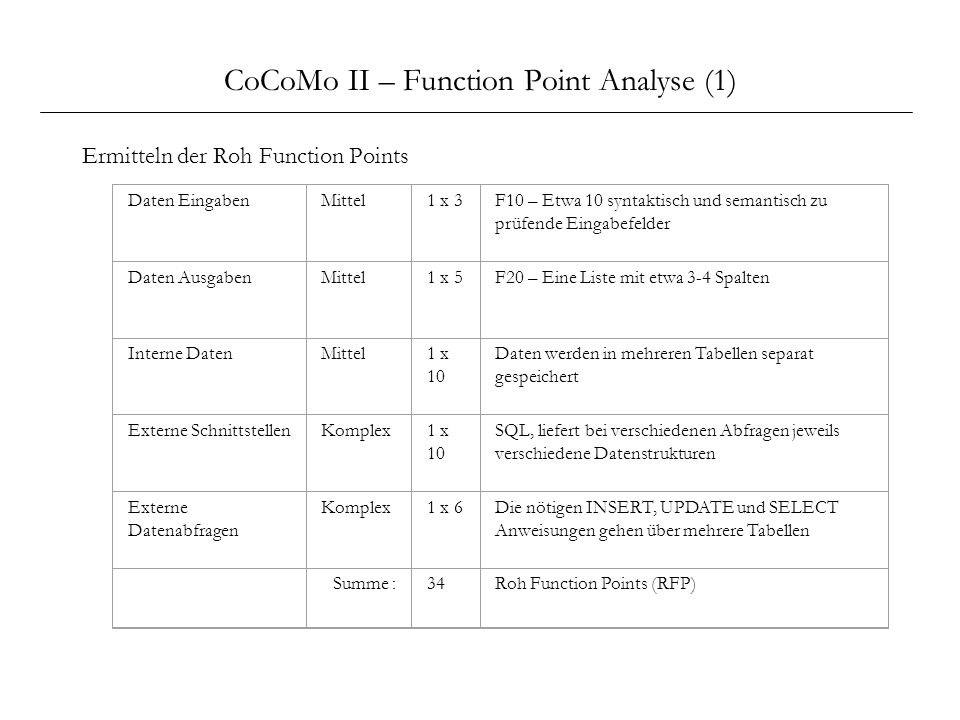 CoCoMo II – Function Point Analyse (1)