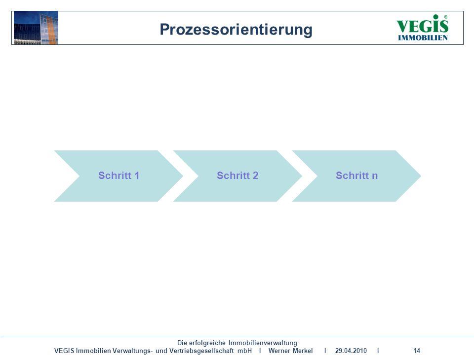 Prozessorientierung Schritt 1 Schritt 2 Schritt n
