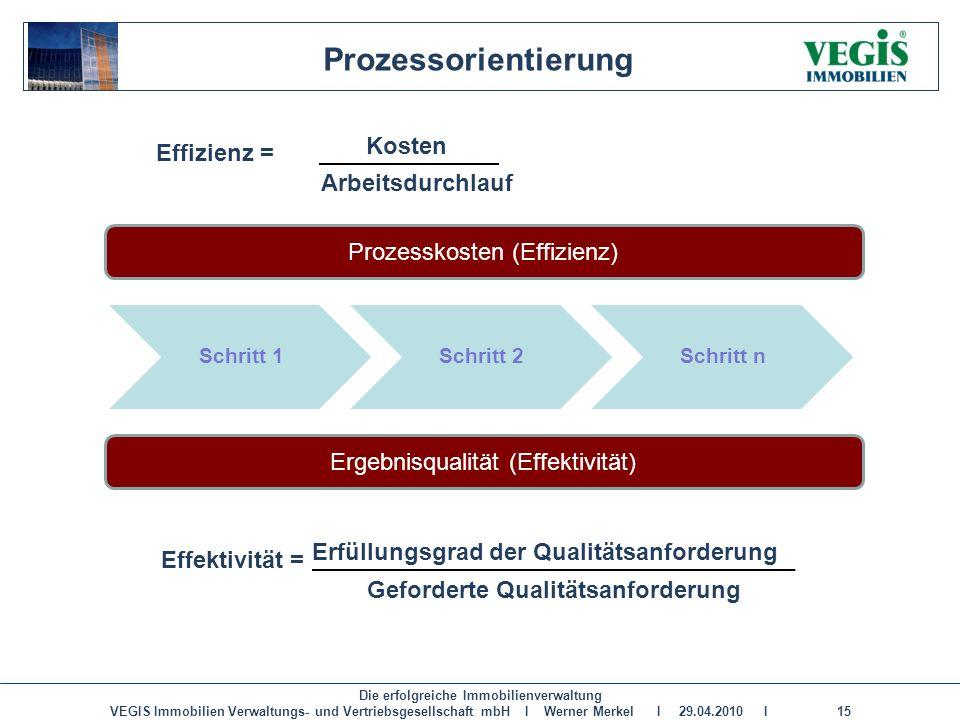 Prozessorientierung Kosten Effizienz = Arbeitsdurchlauf