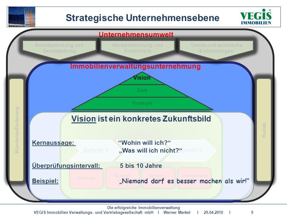 Strategische Unternehmensebene