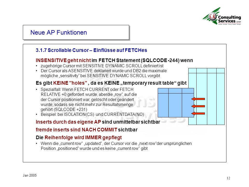 Neue AP Funktionen 3.1.7 Scrollable Cursor – Einflüsse auf FETCHes