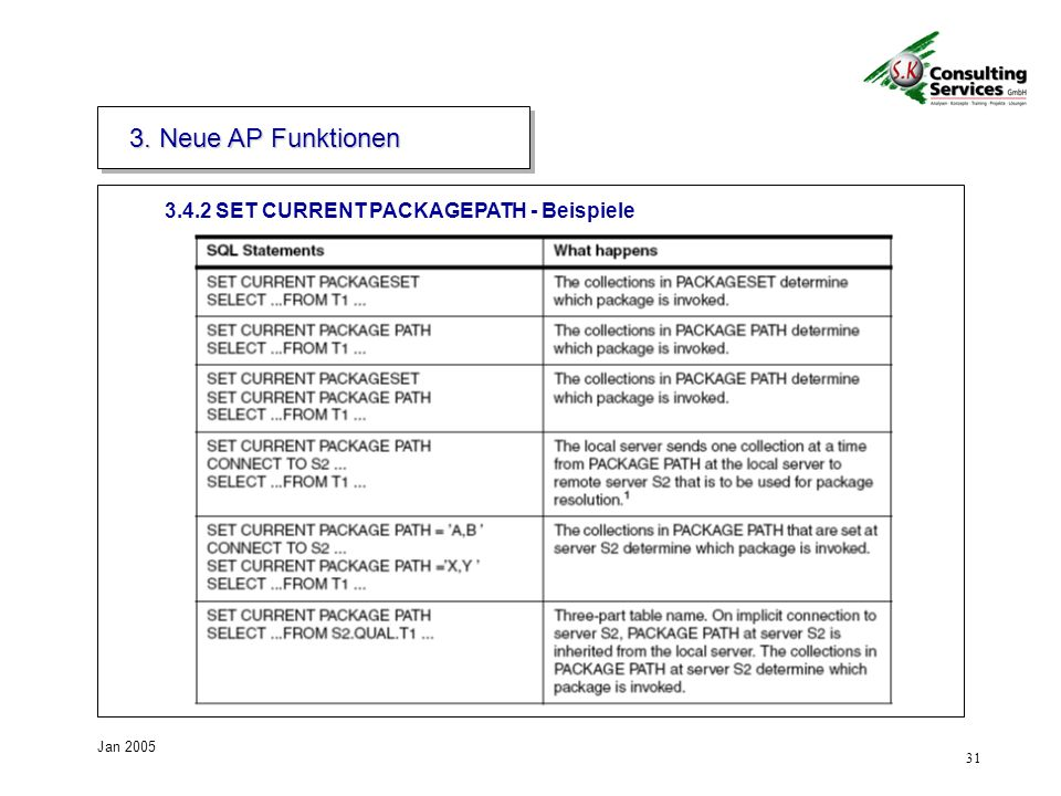 3. Neue AP Funktionen 3.4.2 SET CURRENT PACKAGEPATH - Beispiele