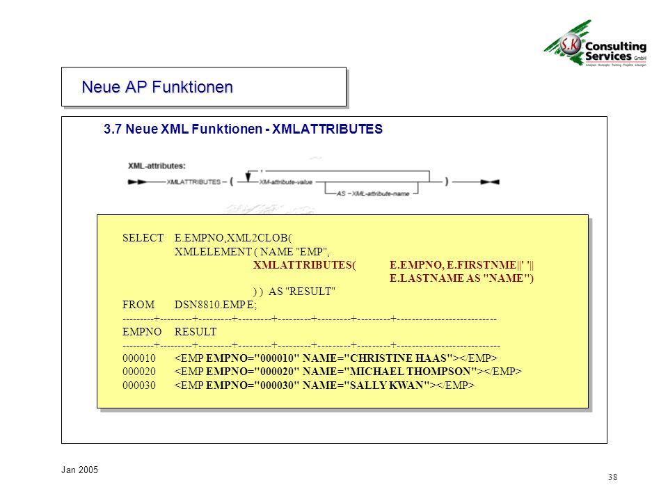Neue AP Funktionen 3.7 Neue XML Funktionen - XMLATTRIBUTES
